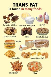 Trans fat in most foods. Image source cuencahighlife.com